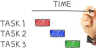 Giúp nhân viên quản lý thời gian